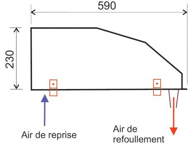 Rideau d'air encastrable CGR