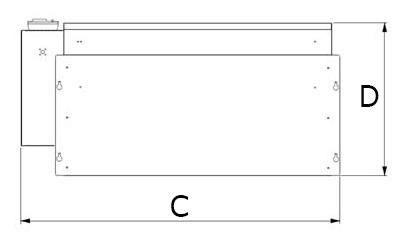 FA dimensions